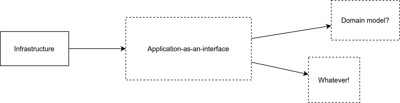 application-interface.png